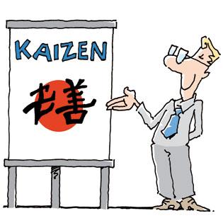 KAIZEN Schulung - tqm.com