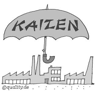 Kaizen - Quality.de